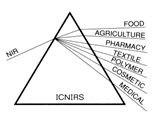 International Council of Near Infrared Spectroscopy